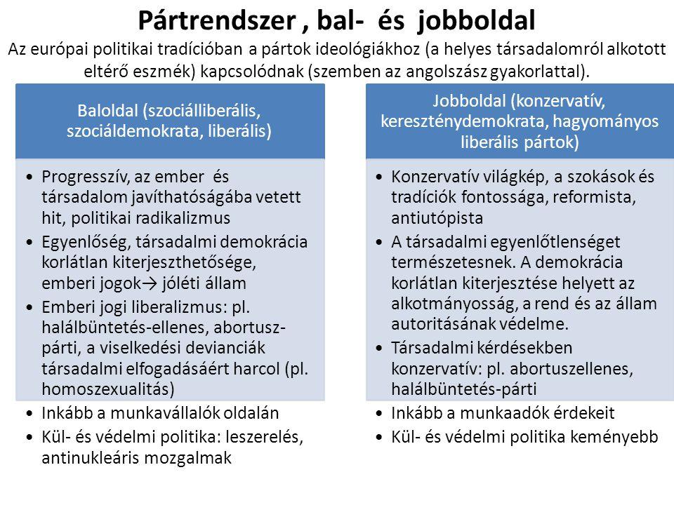 Pártrendszer, bal- és jobboldal Az európai politikai tradícióban a pártok ideológiákhoz (a helyes társadalomról alkotott eltérő eszmék) kapcsolódnak (szemben az angolszász gyakorlattal).