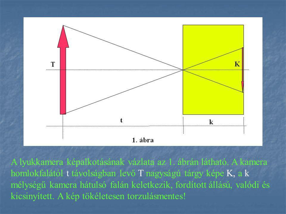 A lyukkamera képalkotásának vázlata az 1. ábrán látható. A kamera homlokfalától t távolságban levő T nagyságú tárgy képe K, a k mélységű kamera hátuls