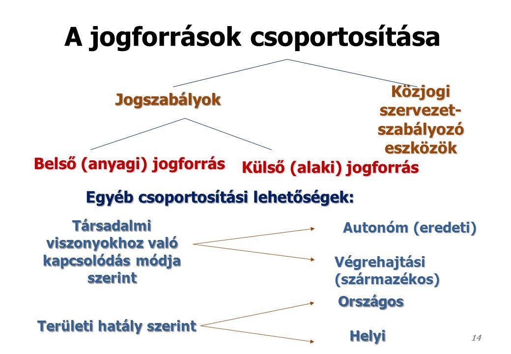 A jogforrások csoportosítása 14 Belső (anyagi) jogforrás Külső (alaki) jogforrás Jogszabályok Közjogi szervezet- szabályozó eszközök Egyéb csoportosít