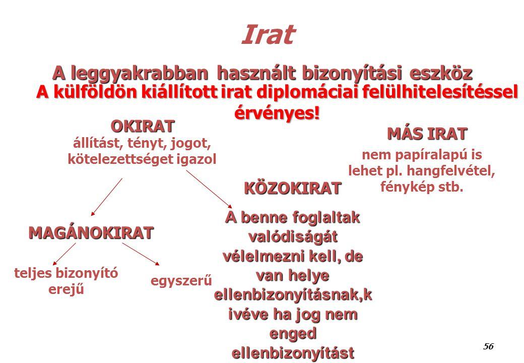 56 Irat A leggyakrabban használt bizonyítási eszköz OKIRAT MÁS IRAT állítást, tényt, jogot, kötelezettséget igazol MAGÁNOKIRAT KÖZOKIRAT A benne fogla