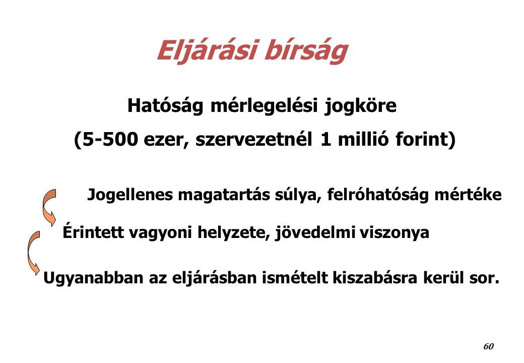 60 Eljárási bírság Hatóság mérlegelési jogköre (5-500 ezer, szervezetnél 1 millió forint) Jogellenes magatartás súlya, felróhatóság mértéke Érintett v