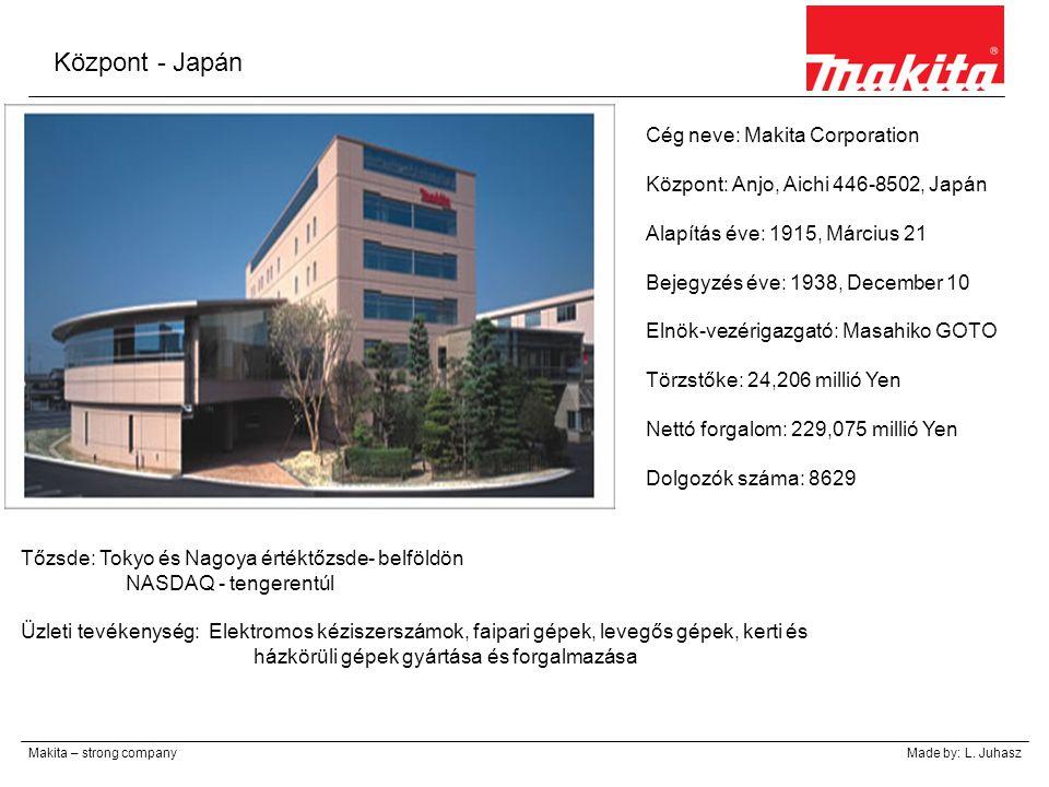 Központ - Japán Makita – strong companyMade by: L. Juhasz Cég neve: Makita Corporation Központ: Anjo, Aichi 446-8502, Japán Alapítás éve: 1915, Márciu