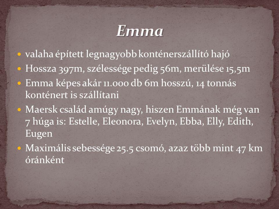 valaha épített legnagyobb konténerszállító hajó Hossza 397m, szélessége pedig 56m, merülése 15,5m Emma képes akár 11.000 db 6m hosszú, 14 tonnás konténert is szállítani Maersk család amúgy nagy, hiszen Emmának még van 7 húga is: Estelle, Eleonora, Evelyn, Ebba, Elly, Edith, Eugen Maximális sebessége 25.5 csomó, azaz több mint 47 km óránként