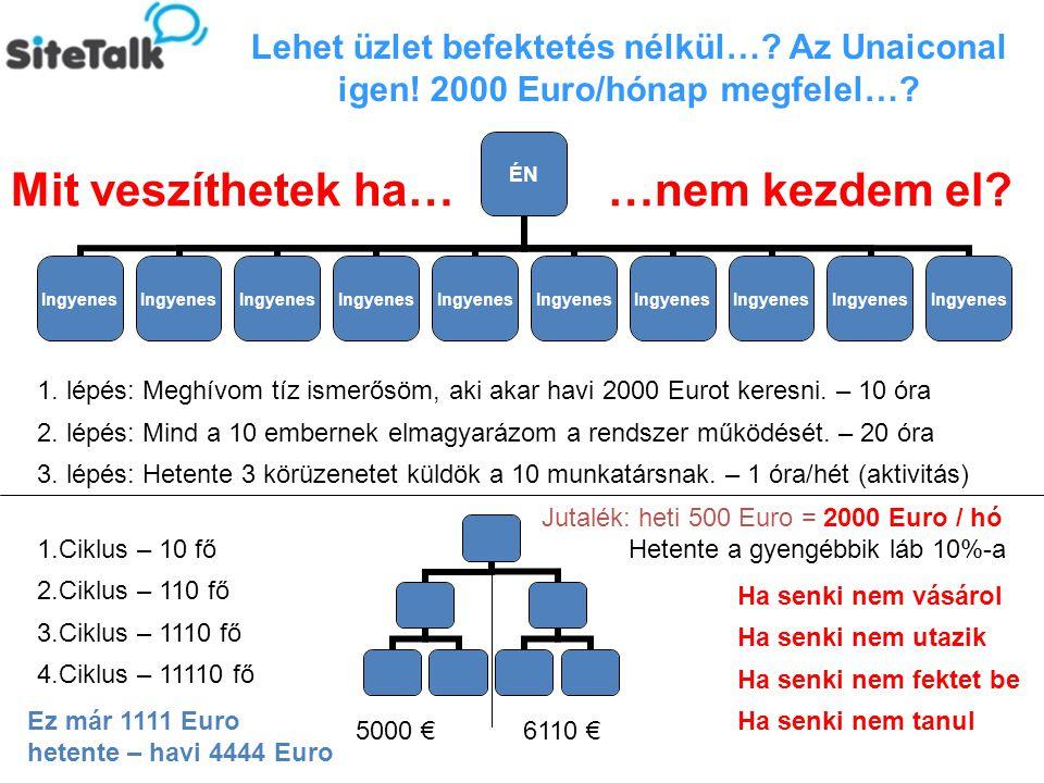 Lehet üzlet befektetés nélkül…? Az Unaiconal igen! 2000 Euro/hónap megfelel…? ÉN Ingyenes 1. lépés: Meghívom tíz ismerősöm, aki akar havi 2000 Eurot k