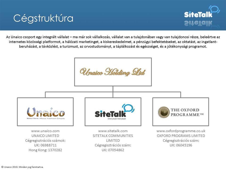 UNAICO Holding LTD - CÉGSTRUKTÚRA 8 900 000 tag.Egyedi funkciók.