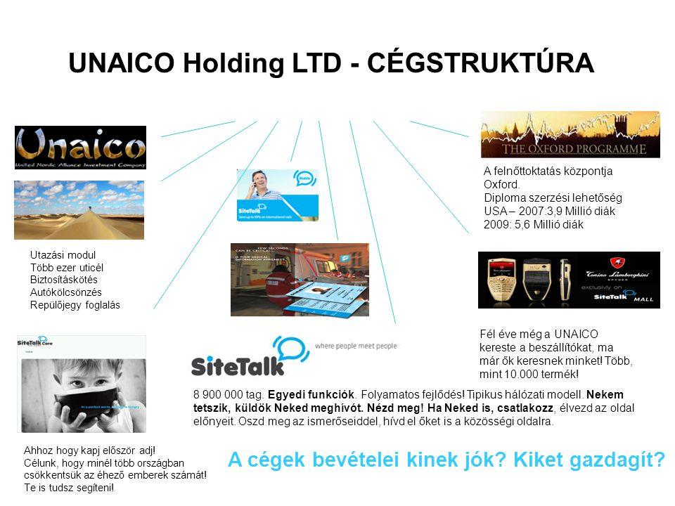 UNAICO Holding LTD - CÉGSTRUKTÚRA 8 900 000 tag. Egyedi funkciók. Folyamatos fejlődés! Tipikus hálózati modell. Nekem tetszik, küldök Neked meghívót.