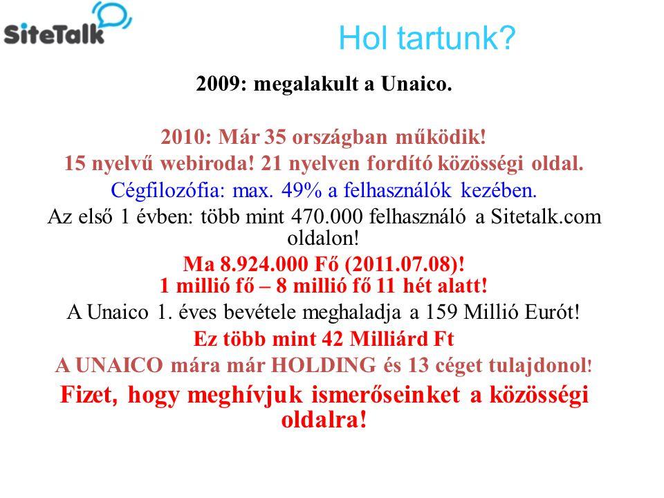 Hol tartunk? 2009: megalakult a Unaico. 2010: Már 35 országban működik! 15 nyelvű webiroda! 21 nyelven fordító közösségi oldal. Cégfilozófia: max. 49%