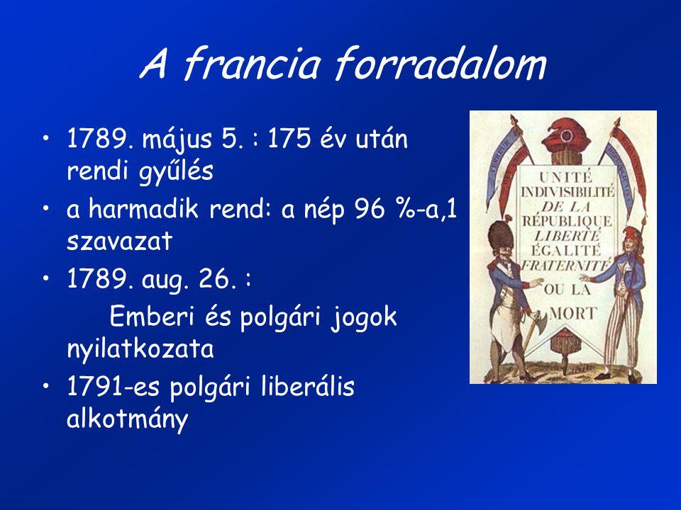 A francia forradalom 1789. május 5. : 175 év után rendi gyűlés a harmadik rend: a nép 96 %-a,1 szavazat 1789. aug. 26. : Emberi és polgári jogok nyila