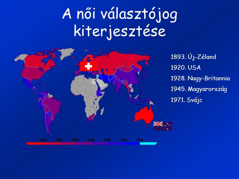A női választójog kiterjesztése 1893. Új-Zéland 1920. USA 1928. Nagy-Britannia 1945. Magyarország 1971. Svájc
