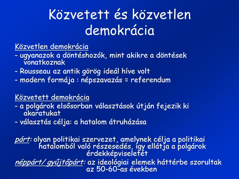 Közvetett és közvetlen demokrácia Közvetlen demokrácia - ugyanazok a döntéshozók, mint akikre a döntések vonatkoznak - Rousseau az antik görög ideál híve volt - modern formája : népszavazás = referendum Közvetett demokrácia - a polgárok elsősorban választások útján fejezik ki akaratukat - választás célja: a hatalom átruházása párt: olyan politikai szervezet, amelynek célja a politikai hatalomból való részesedés, így ellátja a polgárok érdekképviseletét néppárt/ gyűjtőpárt: az ideológiai elemek háttérbe szorultak az 50-60-as években