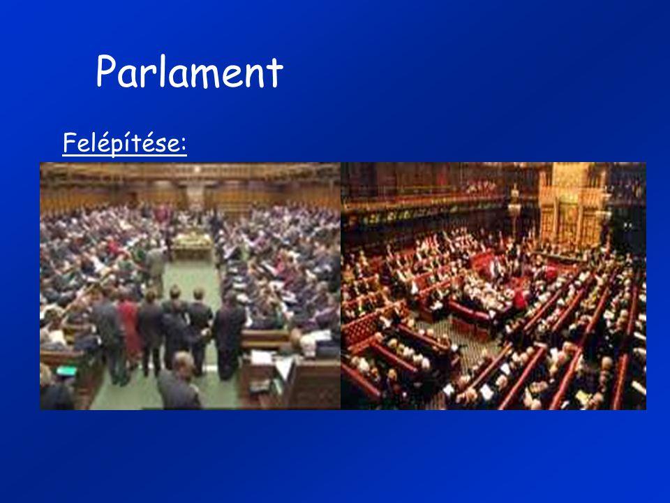 Parlament Felépítése: - egy- és kétkamarás parlamentek - szimmetrikus/ aszimmetrikus kamarák kétkamarás=bikamarális parlamentek A második kamara - szimbolikus: Nagy-Britannia -korporatív jellegű: ír felsőház -regionális alapon szerveződő: Svájc