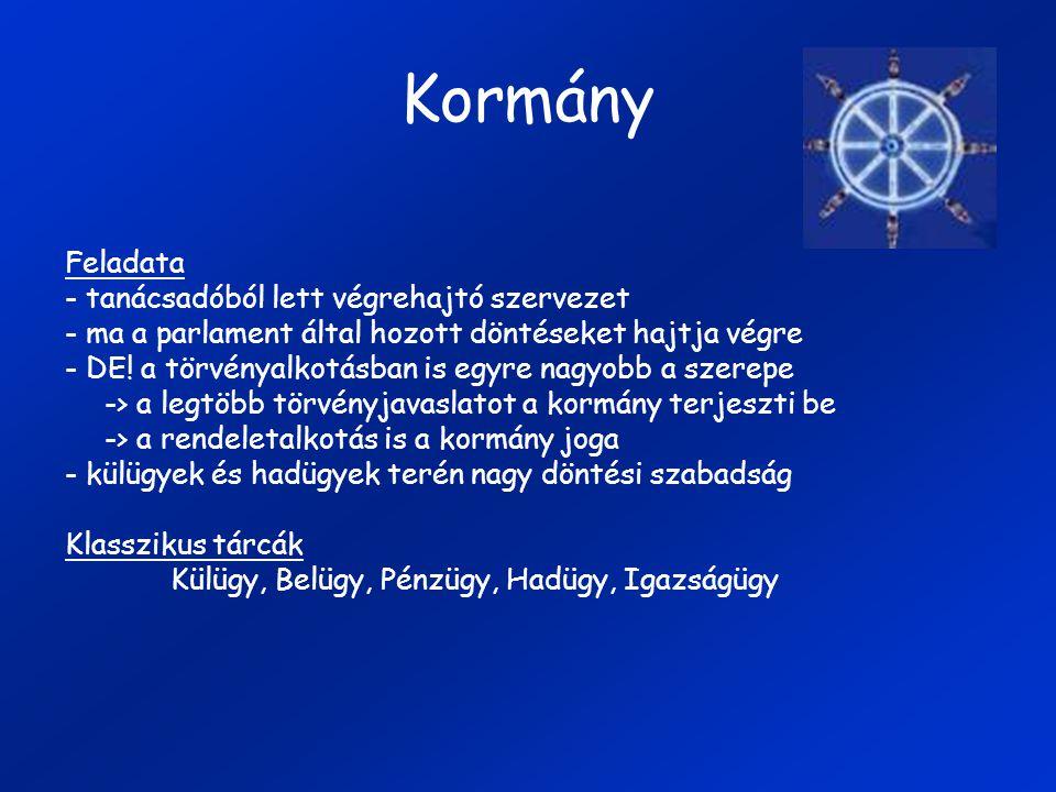Kormány Feladata - tanácsadóból lett végrehajtó szervezet - ma a parlament által hozott döntéseket hajtja végre - DE! a törvényalkotásban is egyre nag