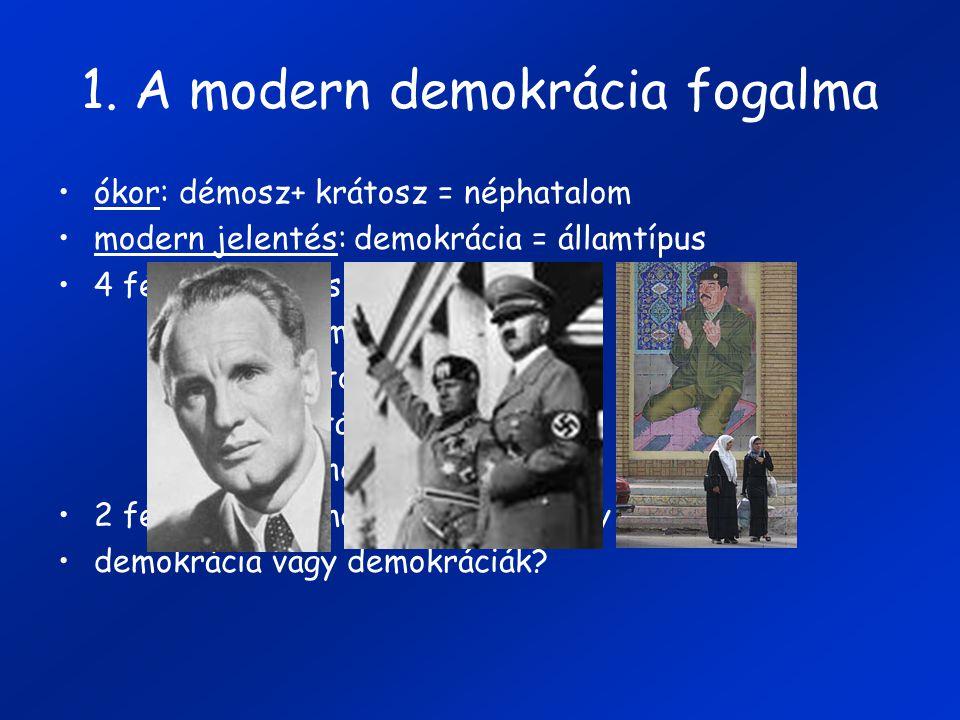 A modern demokrácia kritériumai 1.jogállamiság: az állam is alávetett a jognak alkotmány: valamely állam alaptörvényeinek összessége 2.jogegyenlőség: minden ember jogilag teljesen egyenlő 3.népszuverenitás: a végső hatalom a nép kezében van 4.hatalmi ágak szétválasztása: a bírói, végrehajtói és döntéshozói hatalom elkülönítése 5.kisebbségi jogok védelme