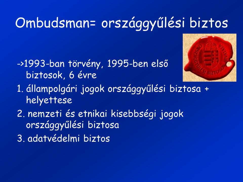Ombudsman= országgyűlési biztos ->1993-ban törvény, 1995-ben első biztosok, 6 évre 1. állampolgári jogok országgyűlési biztosa + helyettese 2. nemzeti