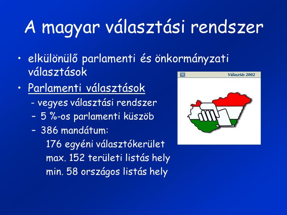 A magyar választási rendszer elkülönülő parlamenti és önkormányzati választások Parlamenti választások - vegyes választási rendszer –5 %-os parlamenti küszöb –386 mandátum: 176 egyéni választókerület max.