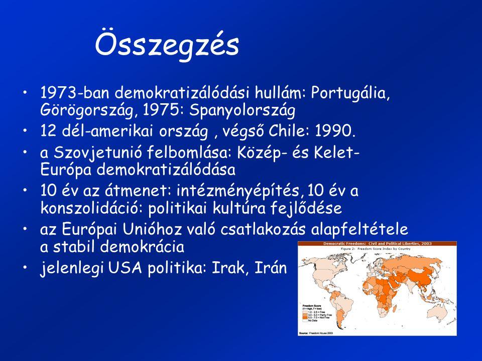 Összegzés 1973-ban demokratizálódási hullám: Portugália, Görögország, 1975: Spanyolország 12 dél-amerikai ország, végső Chile: 1990. a Szovjetunió fel