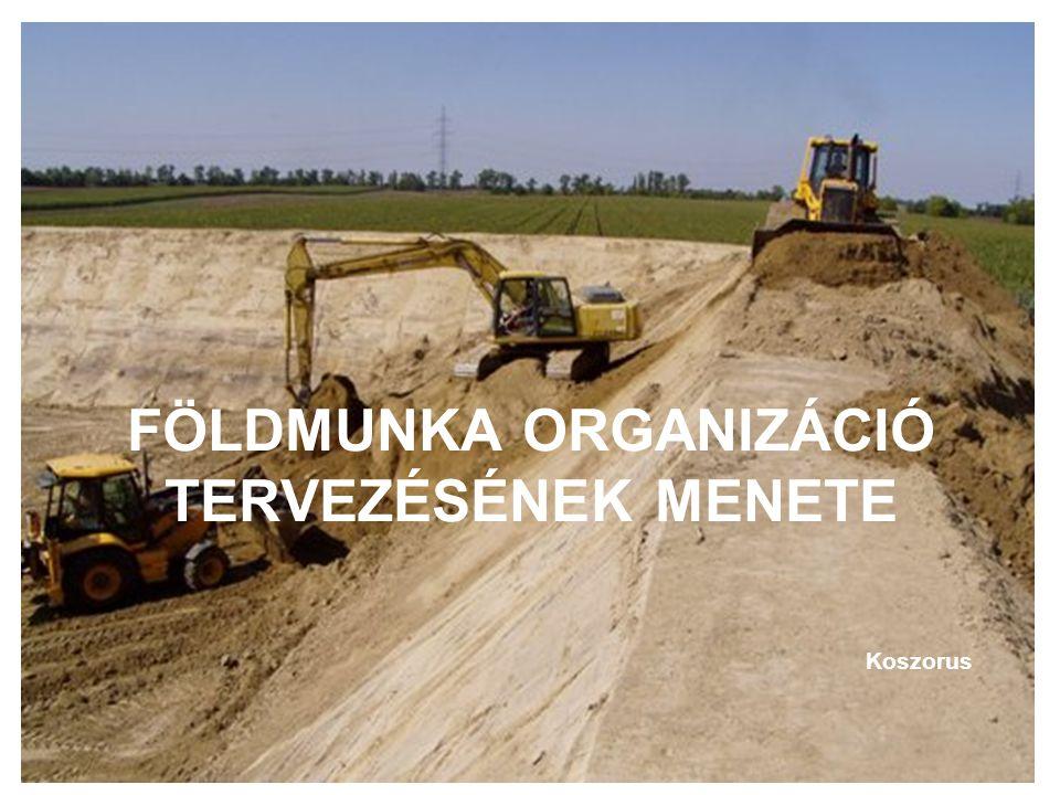 FÖLDMUNKA ORGANIZÁCIÓ TERVEZÉSÉNEK MENETE Koszorus