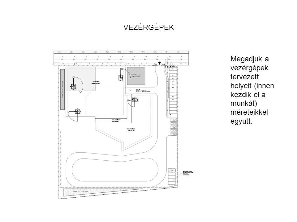 VEZÉRGÉPEK Megadjuk a vezérgépek tervezett helyeit (innen kezdik el a munkát) méreteikkel együtt.