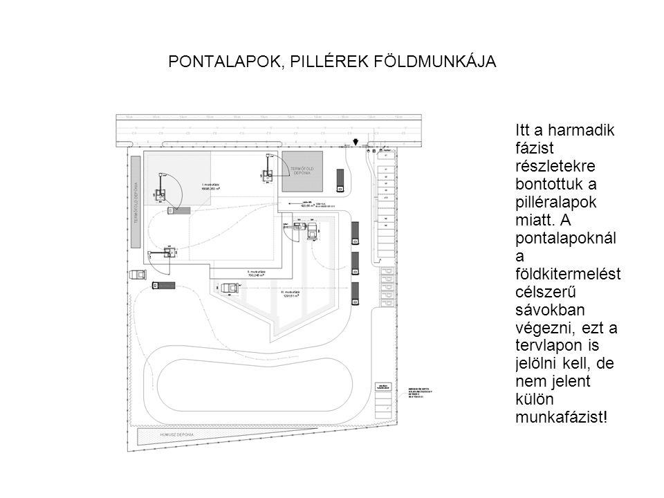 PONTALAPOK, PILLÉREK FÖLDMUNKÁJA Itt a harmadik fázist részletekre bontottuk a pilléralapok miatt. A pontalapoknál a földkitermelést célszerű sávokban