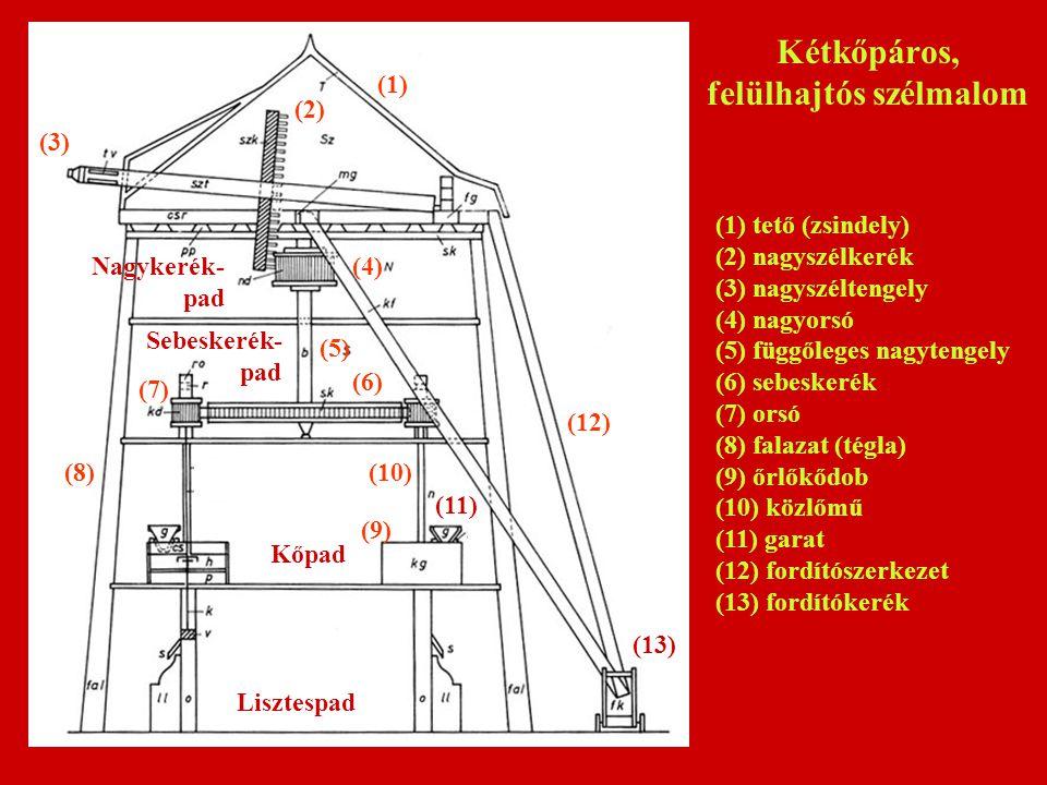 Kétkőpáros, felülhajtós szélmalom Lisztespad Kőpad Sebeskerék- pad Nagykerék- pad (1) (1) tető (zsindely) (2) nagyszélkerék (3) nagyszéltengely (4) nagyorsó (5) függőleges nagytengely (6) sebeskerék (7) orsó (8) falazat (tégla) (9) őrlőkődob (10) közlőmű (11) garat (12) fordítószerkezet (13) fordítókerék (2) (3) (4) (5) (6) (7) (8) (9) (10) (12) (11) (13)
