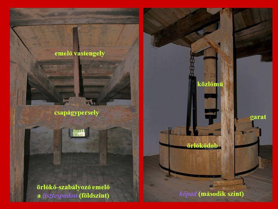 örlőkő-szabályozó emelő a lisztespadon (földszint) csapágypersely emelő vastengely örlőkődob közlőmű garat kőpad (második szint)