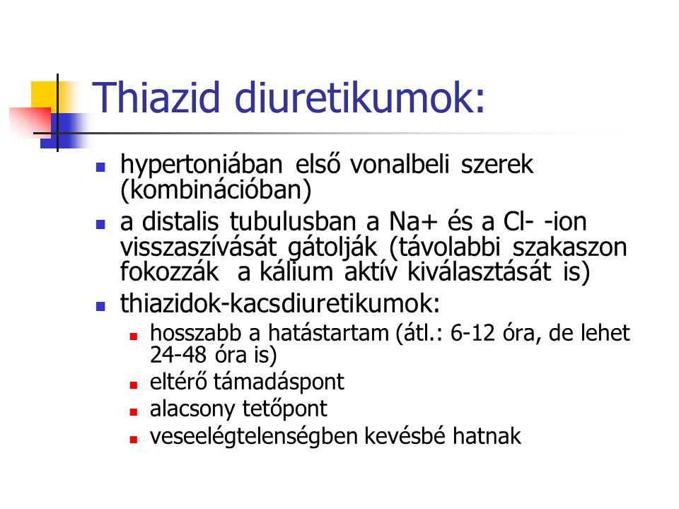 Thiazid diuretikumok: hypertoniában első vonalbeli szerek (kombinációban) a distalis tubulusban a Na+ és a Cl- -ion visszaszívását gátolják (távolabbi