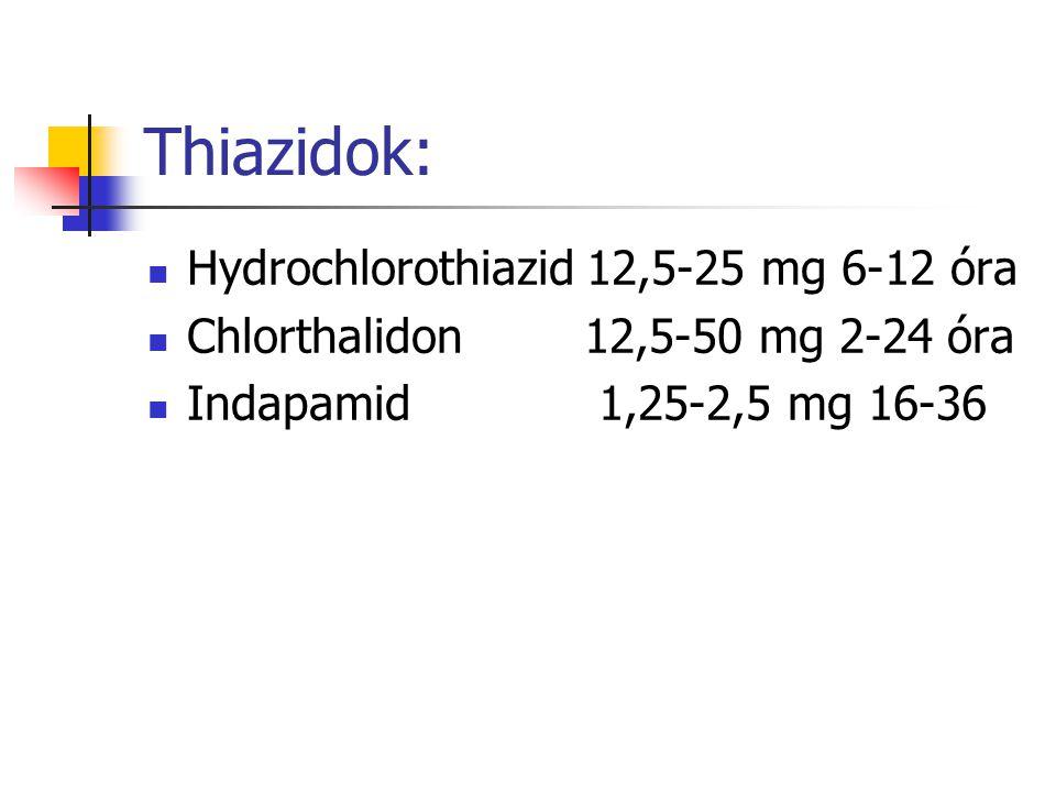 Thiazidok: Hydrochlorothiazid 12,5-25 mg 6-12 óra Chlorthalidon 12,5-50 mg 2-24 óra Indapamid 1,25-2,5 mg 16-36