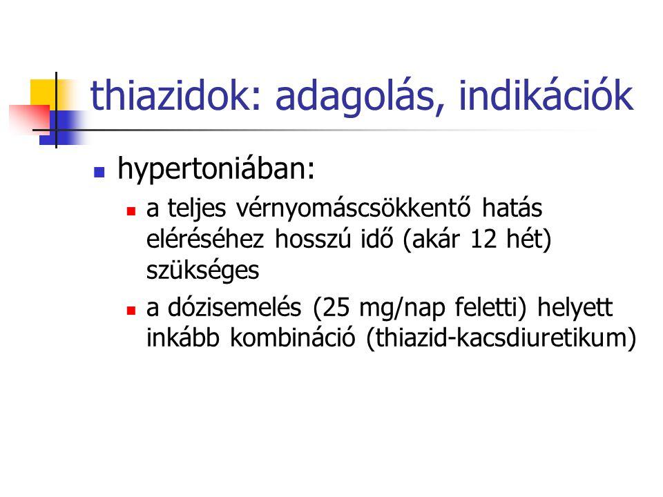 thiazidok: adagolás, indikációk hypertoniában: a teljes vérnyomáscsökkentő hatás eléréséhez hosszú idő (akár 12 hét) szükséges a dózisemelés (25 mg/na