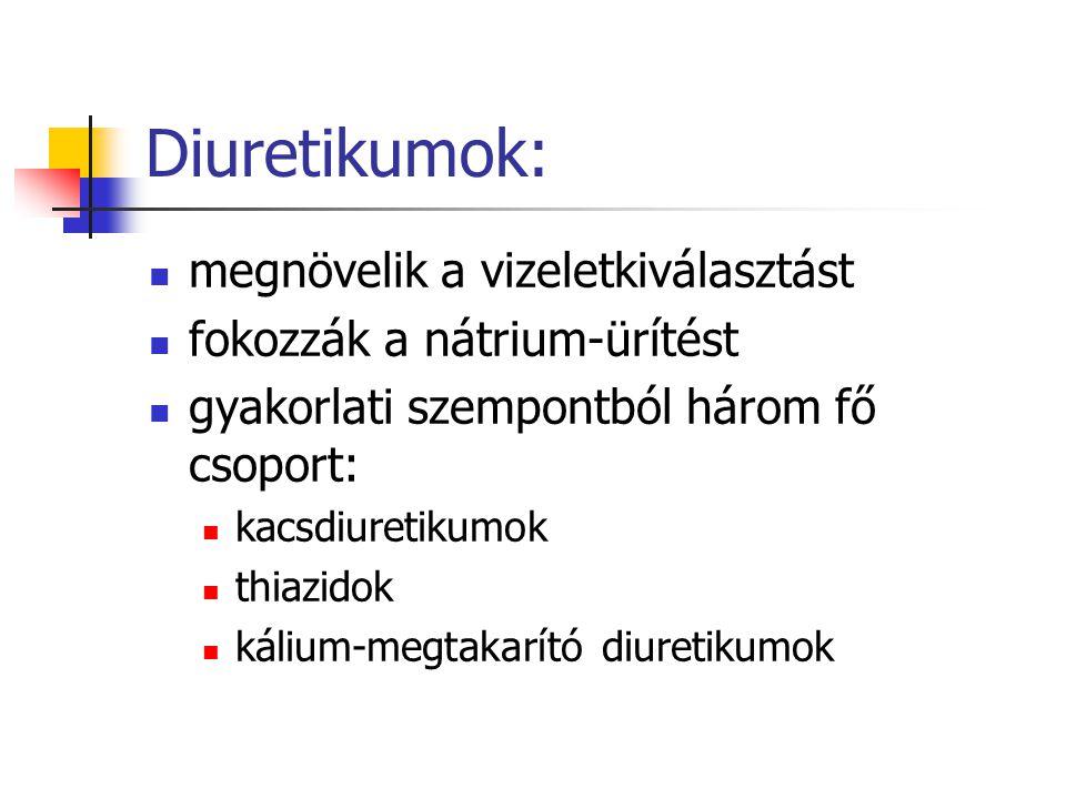 Diuretikumok: megnövelik a vizeletkiválasztást fokozzák a nátrium-ürítést gyakorlati szempontból három fő csoport: kacsdiuretikumok thiazidok kálium-m