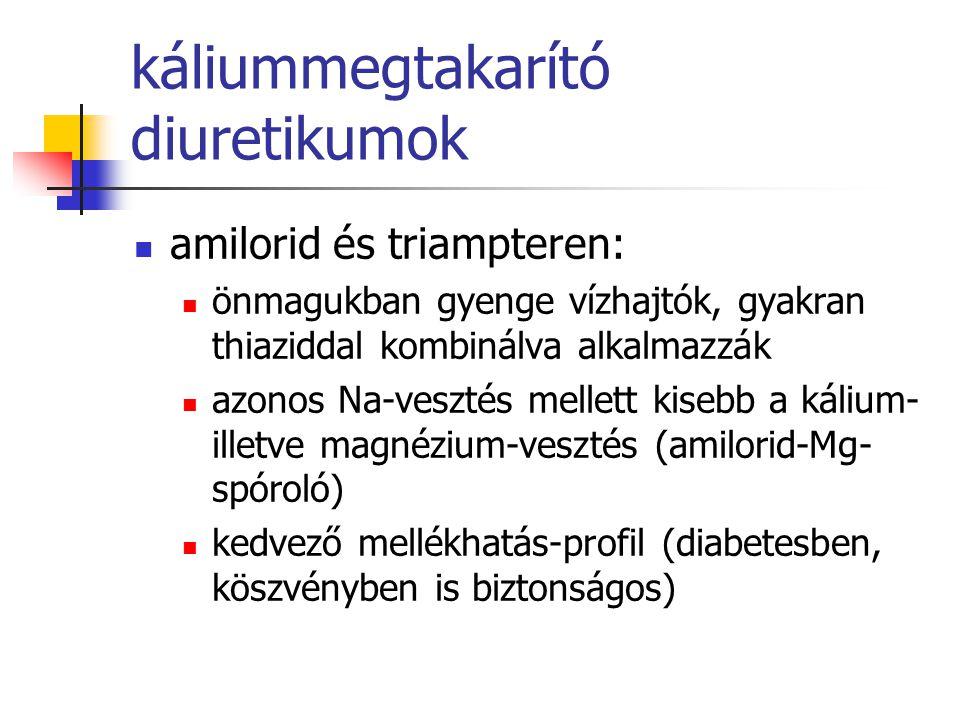 káliummegtakarító diuretikumok amilorid és triampteren: önmagukban gyenge vízhajtók, gyakran thiaziddal kombinálva alkalmazzák azonos Na-vesztés melle