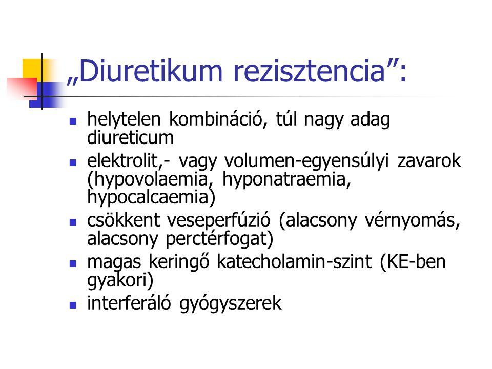 """""""Diuretikum rezisztencia"""": helytelen kombináció, túl nagy adag diureticum elektrolit,- vagy volumen-egyensúlyi zavarok (hypovolaemia, hyponatraemia, h"""