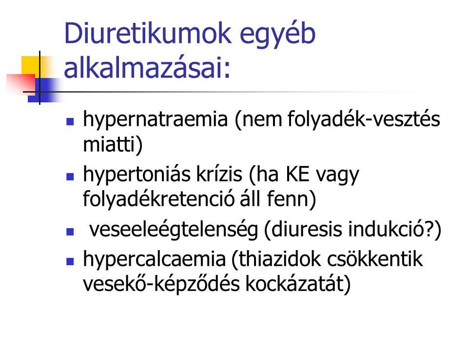 Diuretikumok egyéb alkalmazásai: hypernatraemia (nem folyadék-vesztés miatti) hypertoniás krízis (ha KE vagy folyadékretenció áll fenn) veseeleégtelen