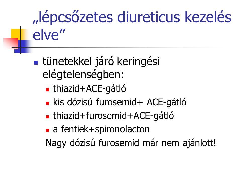 """""""lépcsőzetes diureticus kezelés elve"""" tünetekkel járó keringési elégtelenségben: thiazid+ACE-gátló kis dózisú furosemid+ ACE-gátló thiazid+furosemid+A"""