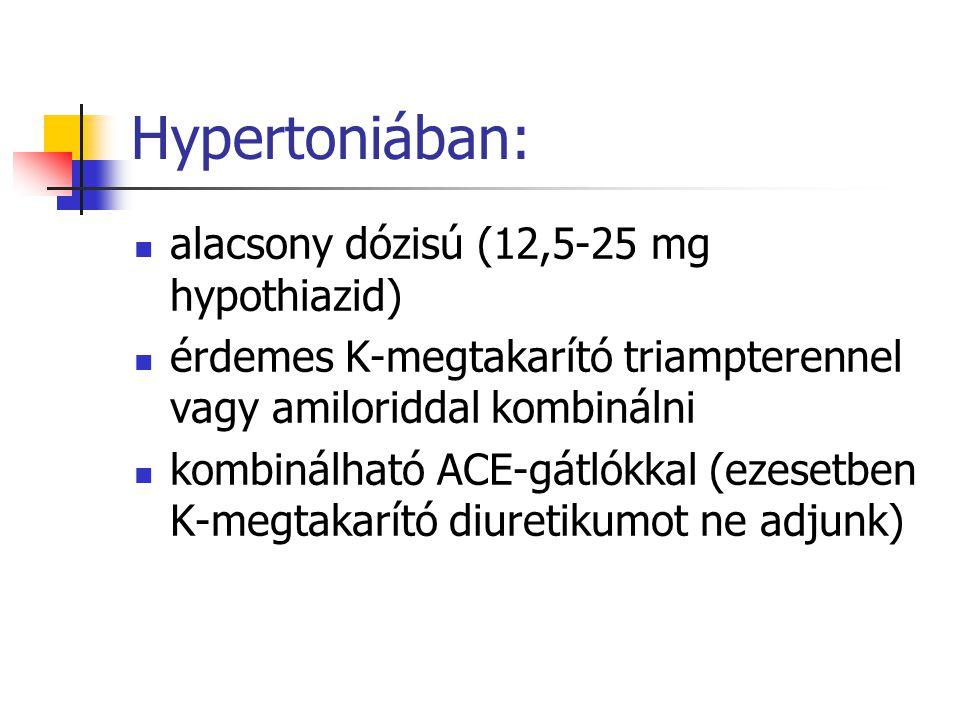 Hypertoniában: alacsony dózisú (12,5-25 mg hypothiazid) érdemes K-megtakarító triampterennel vagy amiloriddal kombinálni kombinálható ACE-gátlókkal (e