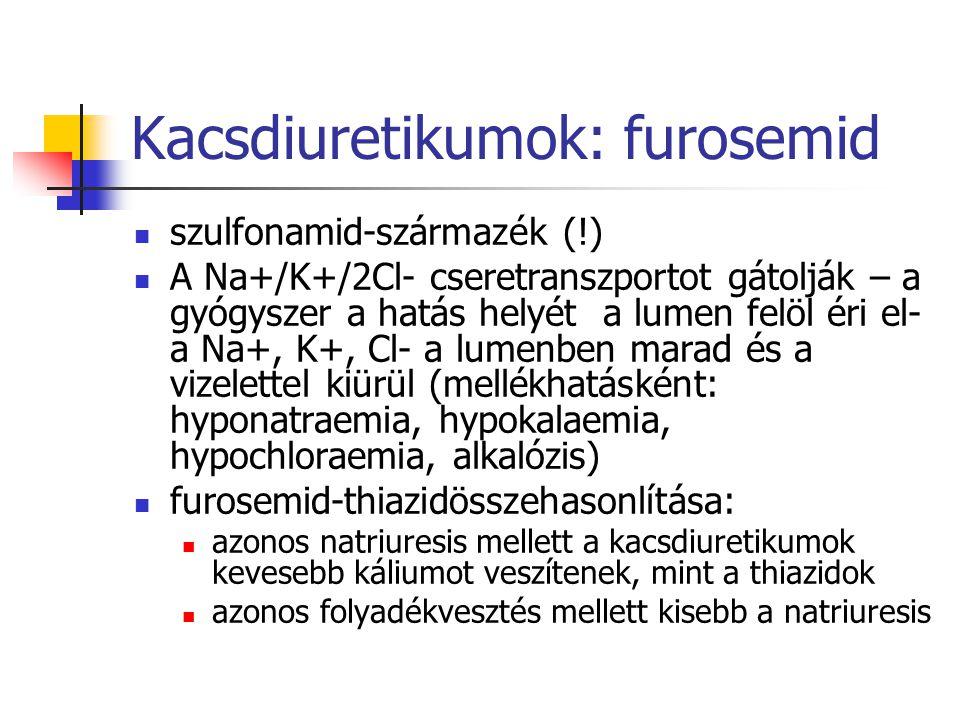 Thiazid diuretikumok: hypertoniában első vonalbeli szerek (kombinációban) a distalis tubulusban a Na+ és a Cl- -ion visszaszívását gátolják (távolabbi szakaszon fokozzák a kálium aktív kiválasztását is) thiazidok-kacsdiuretikumok: hosszabb a hatástartam (átl.: 6-12 óra, de lehet 24-48 óra is) eltérő támadáspont alacsony tetőpont veseelégtelenségben kevésbé hatnak