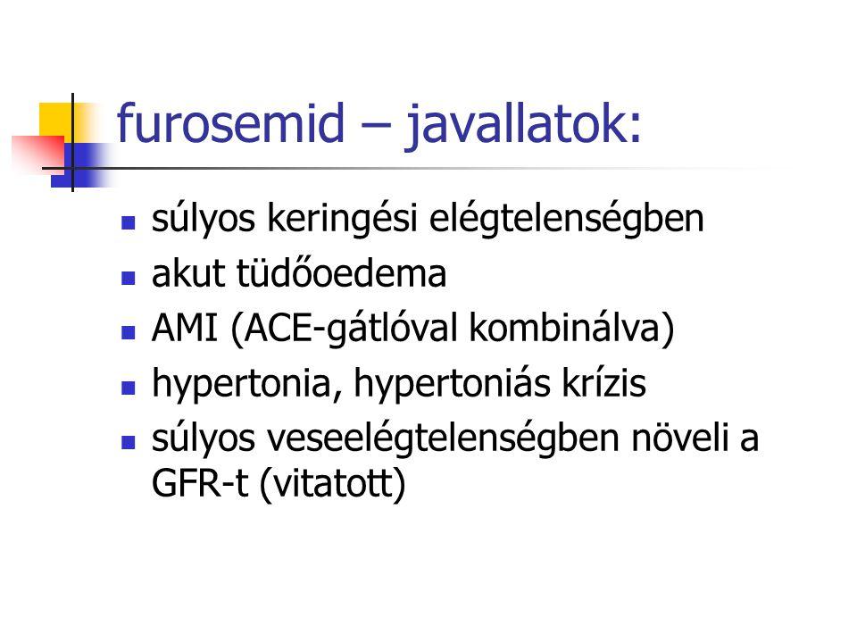 furosemid – javallatok: súlyos keringési elégtelenségben akut tüdőoedema AMI (ACE-gátlóval kombinálva) hypertonia, hypertoniás krízis súlyos veseelégt