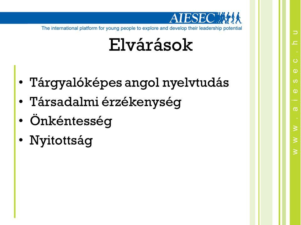 A jelentkezés menete http://internship.aiesec.hu – Angol nyelv ű Önéletrajz és Motivációs levél feltöltése – Határid ő : április 5.