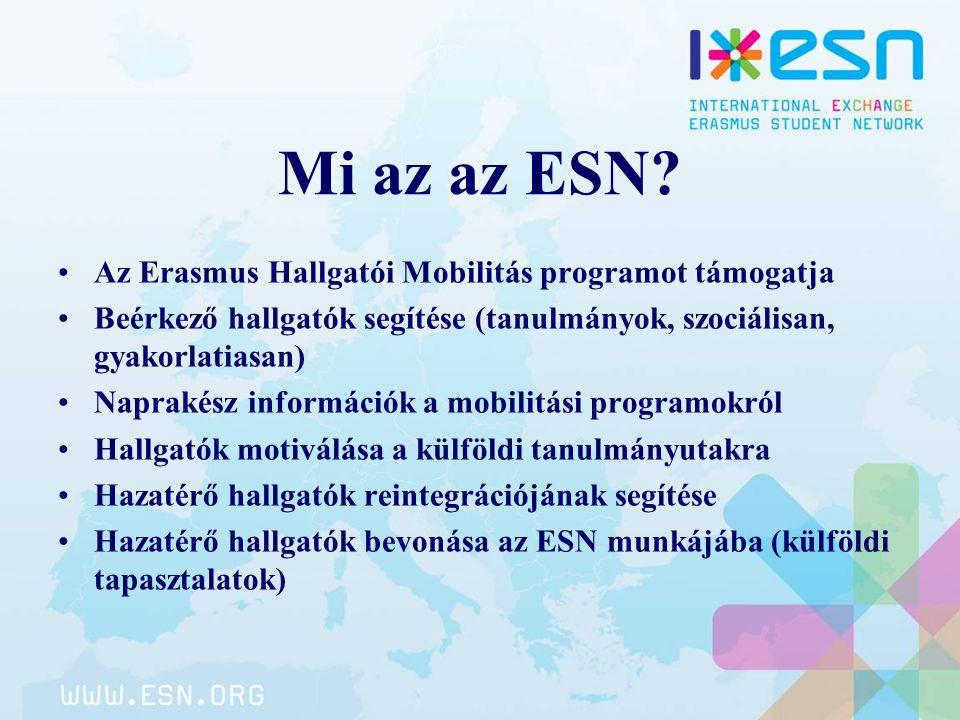 Az Erasmus Hallgatói Mobilitás programot támogatja Beérkező hallgatók segítése (tanulmányok, szociálisan, gyakorlatiasan) Naprakész információk a mobi