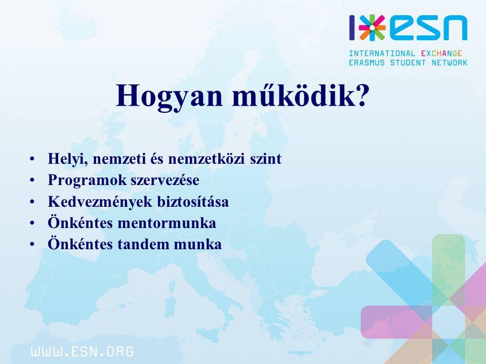 Hogyan működik? Helyi, nemzeti és nemzetközi szint Programok szervezése Kedvezmények biztosítása Önkéntes mentormunka Önkéntes tandem munka