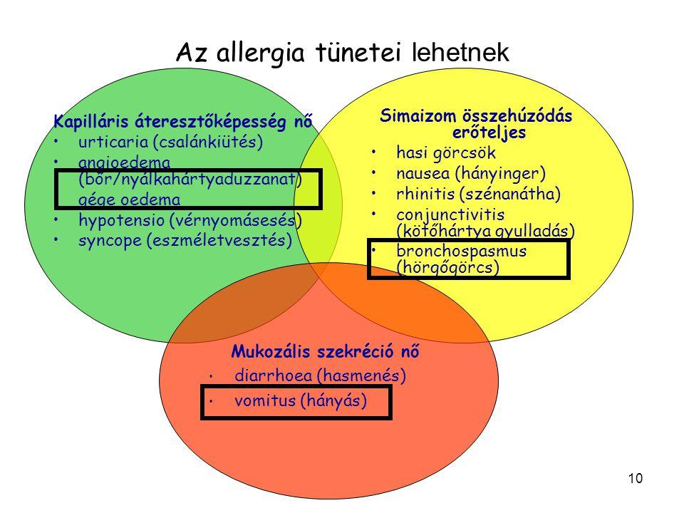 10 Az allergia tünetei lehetnek Kapilláris áteresztőképesség nő urticaria (csalánkiütés) angioedema (bőr/nyálkahártyaduzzanat) gége oedema hypotensio