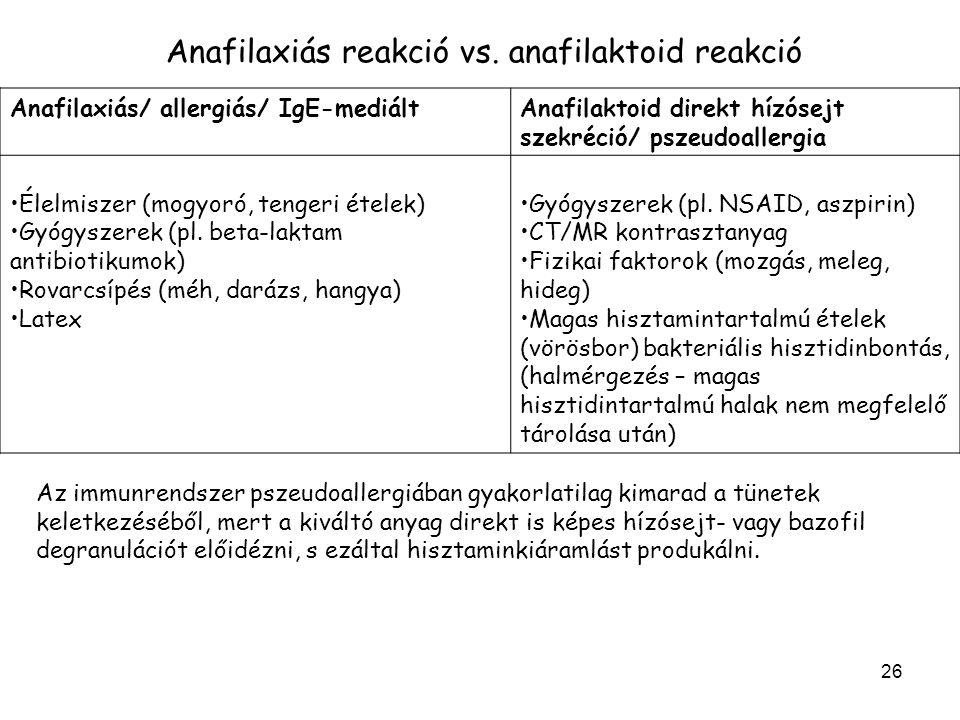26 Anafilaxiás reakció vs. anafilaktoid reakció Anafilaxiás/ allergiás/ IgE-mediáltAnafilaktoid direkt hízósejt szekréció/ pszeudoallergia Élelmiszer