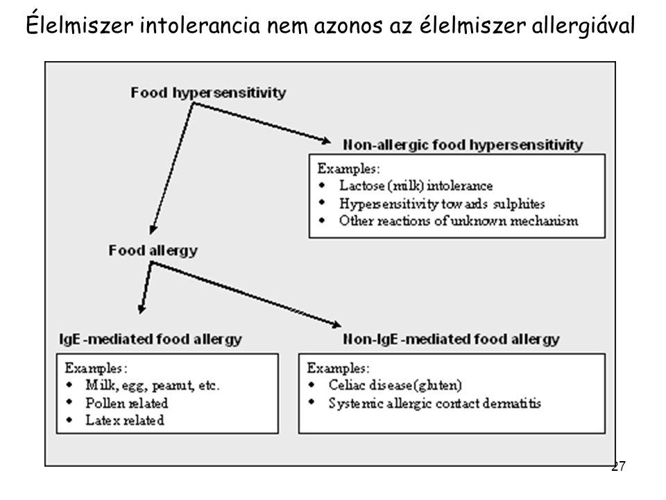 27 Élelmiszer intolerancia nem azonos az élelmiszer allergiával