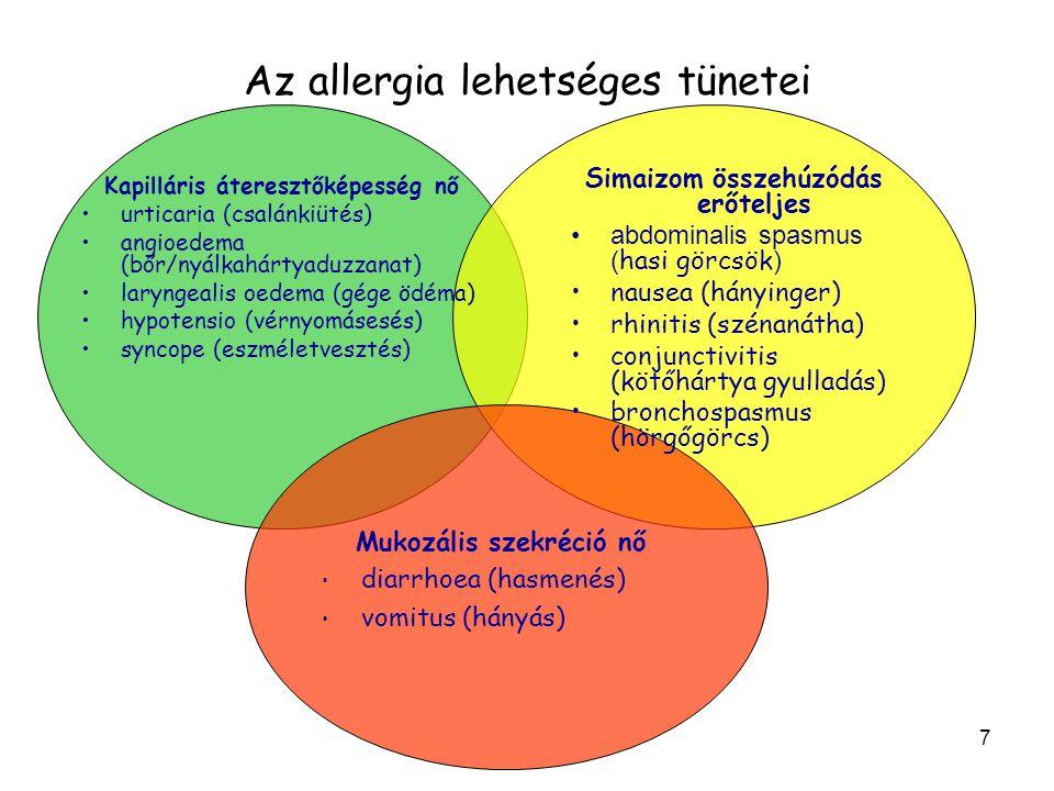 7 Az allergia lehetséges tünetei Kapilláris áteresztőképesség nő urticaria (csalánkiütés) angioedema (bőr/nyálkahártyaduzzanat) laryngealis oedema (gé