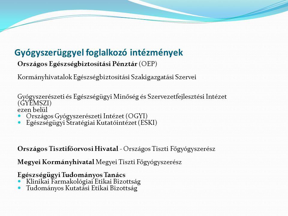 Gyógyszerüggyel foglalkozó intézmények Országos Egészségbiztosítási Pénztár (OEP) Kormányhivatalok Egészségbiztosítási Szakigazgatási Szervei Gyógyszerészeti és Egészségügyi Minőség és Szervezetfejlesztési Intézet (GYEMSZI) ezen belül Országos Gyógyszerészeti Intézet (OGYI) Egészségügyi Stratégiai Kutatóintézet (ESKI) Országos Tisztifőorvosi Hivatal - Országos Tiszti Főgyógyszerész Megyei Kormányhivatal Megyei Tiszti Főgyógyszerész Egészségügyi Tudományos Tanács Klinikai Farmakológiai Etikai Bizottság Tudományos Kutatási Etikai Bizottság