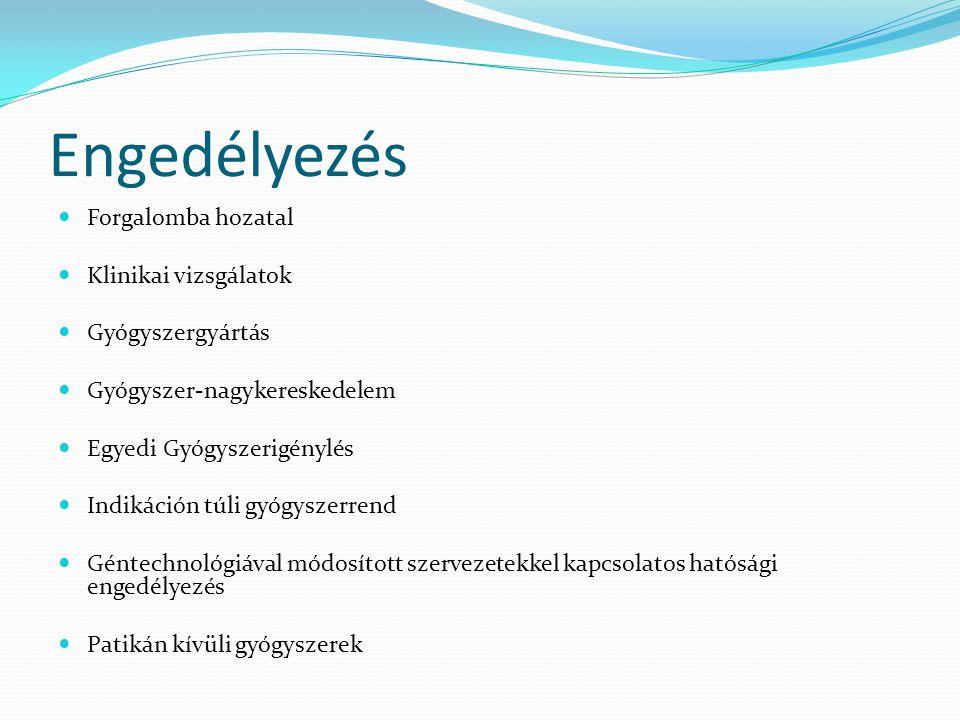 Engedélyezés Forgalomba hozatal Klinikai vizsgálatok Gyógyszergyártás Gyógyszer-nagykereskedelem Egyedi Gyógyszerigénylés Indikáción túli gyógyszerrend Géntechnológiával módosított szervezetekkel kapcsolatos hatósági engedélyezés Patikán kívüli gyógyszerek