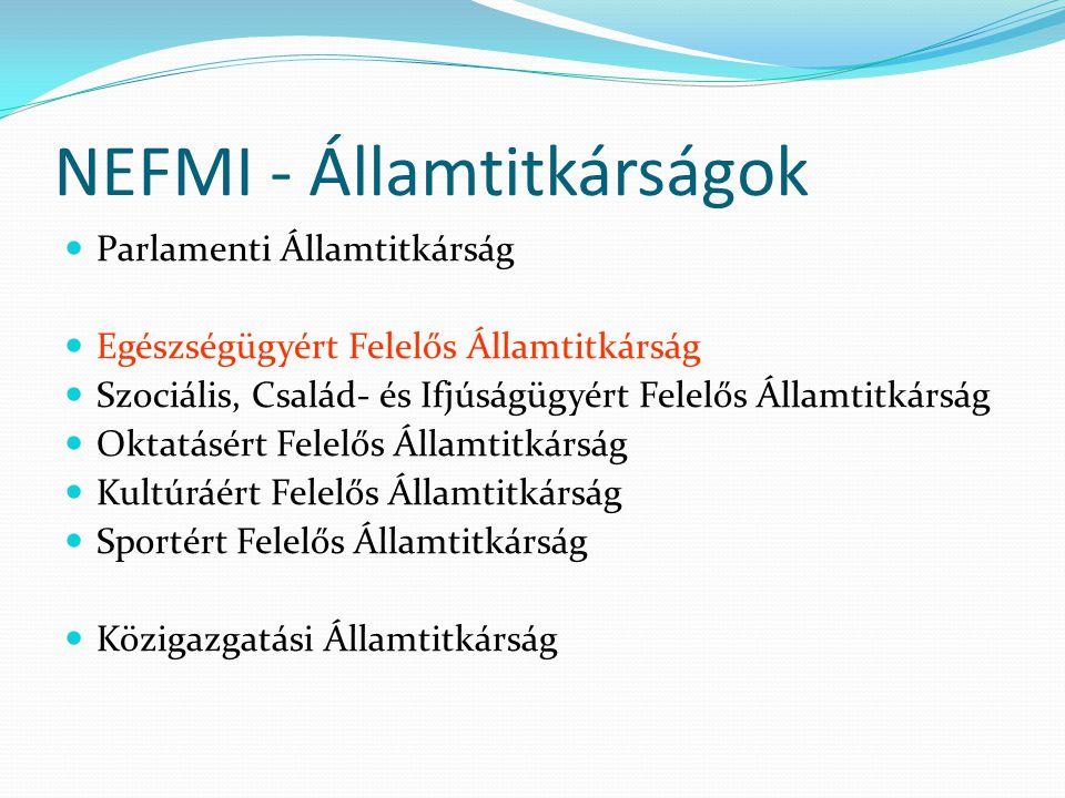 NEFMI - Államtitkárságok Parlamenti Államtitkárság Egészségügyért Felelős Államtitkárság Szociális, Család- és Ifjúságügyért Felelős Államtitkárság Oktatásért Felelős Államtitkárság Kultúráért Felelős Államtitkárság Sportért Felelős Államtitkárság Közigazgatási Államtitkárság