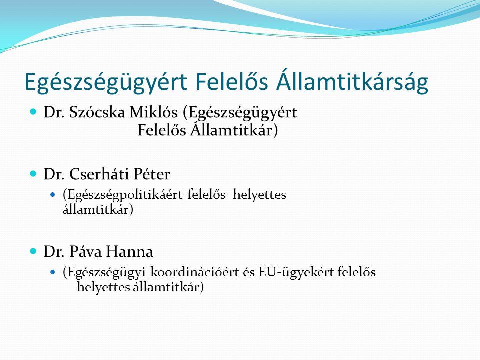 Egészségügyért Felelős Államtitkárság Dr.Szócska Miklós (Egészségügyért Felelős Államtitkár) Dr.