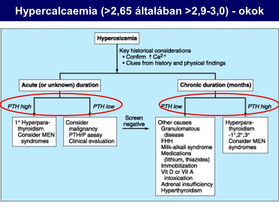 Hypercalcaemia (>2,65 általában >2,9-3,0) - okok
