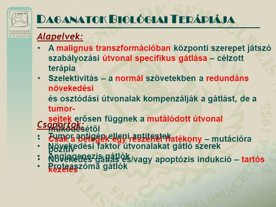 D AGANATOK B IOLÓGIAI T ERÁPIÁJA Alapelvek: A malignus transzformációban központi szerepet játszó szabályozási útvonal specifikus gátlása – célzott te