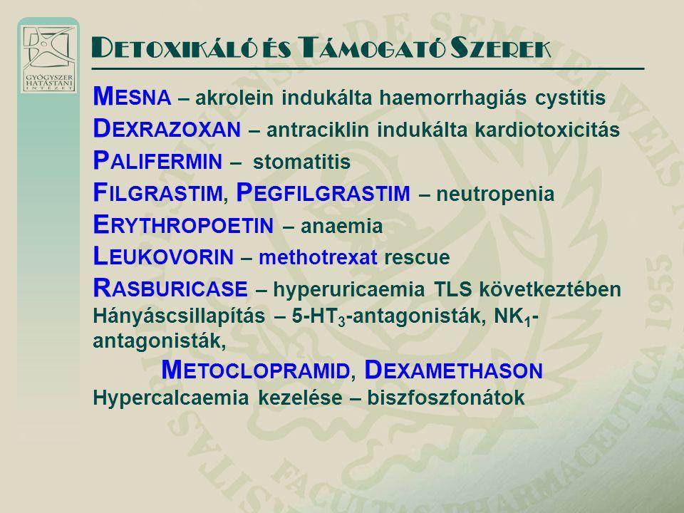 D ETOXIKÁLÓ ÉS T ÁMOGATÓ S ZEREK M ESNA – akrolein indukálta haemorrhagiás cystitis D EXRAZOXAN – antraciklin indukálta kardiotoxicitás P ALIFERMIN –